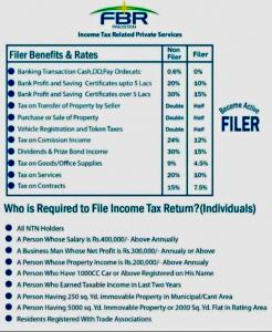filer benefits